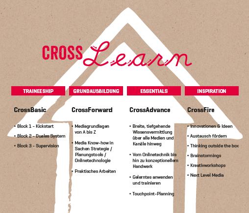 crosslearn_grafik_web