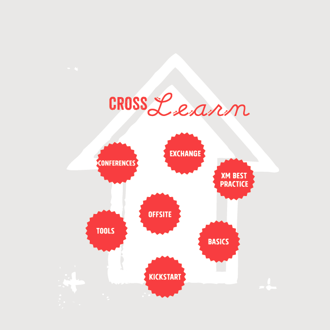 crosslearn_grafik_web